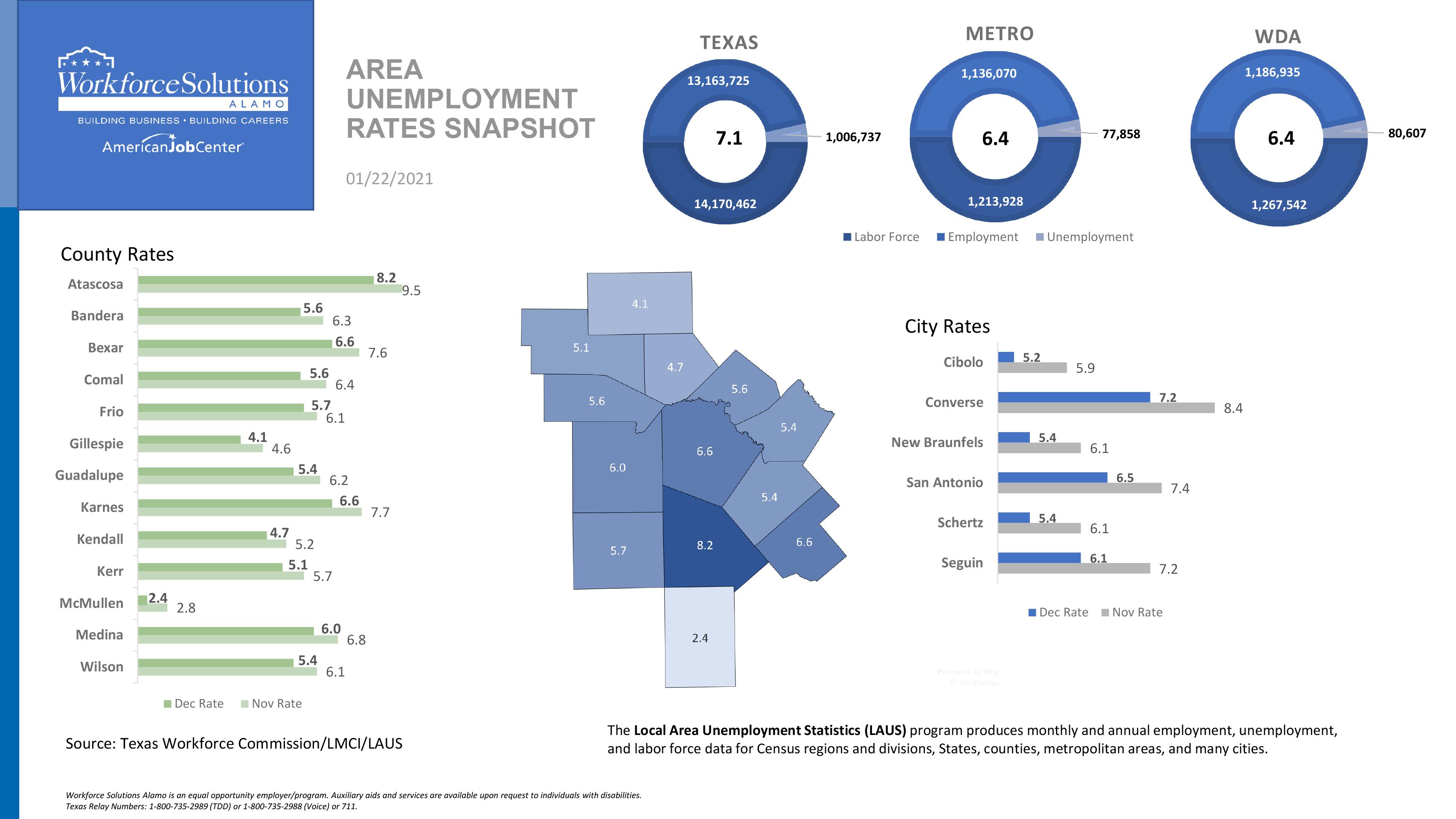 Area Unemployment Snapshot December 2020