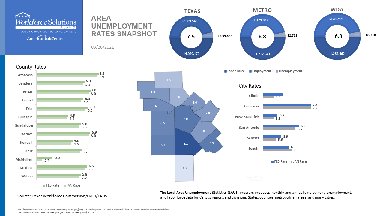 Area Unemployment Snapshot February2021